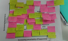 Likelihood and Importance of Possibilities for Future (AJadeRaven) Tags: research possibilities block1 studioii