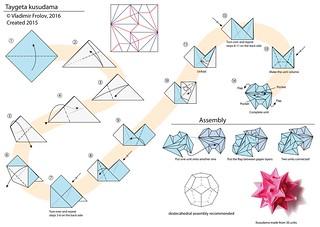 Taygeta kusudama - diagram