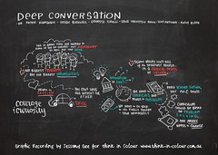 02_Deep_Conversation_02_Ci2015_Jessamy Gee