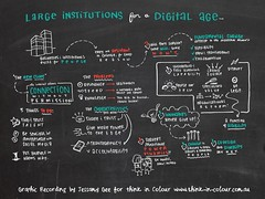05_Large Institutions in a Digital Age_02_Ci2105_Jessamy Gee