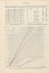 1896-10-24. Le Genie civil__10 (foot-passenger) Tags: 1896 bnf gallica legeniecivil bibliothquenationaledefrance