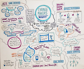 Changemakers Night 5_19