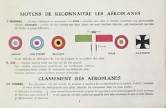 1917. Silhouettes d'avions classes par analogie__07 (foot-passenger) Tags: 1917    franais aviation bnf bibliothquenationaledefrance  wwi gallica