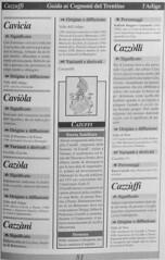 Cazzuffi