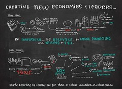 07_New Economies & Leaders_01_Ci2015_Jessamy Gee