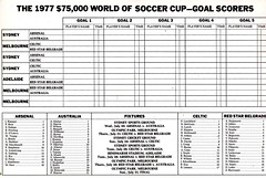 The $75000 World Of Soccer Cup - 1977 - Page 25 (The Sky Strikers) Tags: world red cup star official soccer australia souvenir tournament celtic belgrade arsenal intercontinental programme the 75000 of