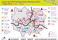 Coventry's election infographic 2015 (Coventry City Council) Tags: coventry elections voting infographic ge2015 le2015