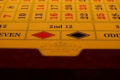 DSC_8432 (imperialcasino) Tags: imperial hotel svilengrad slot game casino bulgaristan