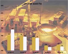 London Gold Fixing to 5th June 2015 (kep19563) Tags: gold goldfix goldprice londongoldfix goldfixgbp sterlinggoldprice sterlinggoldfix goldfixing