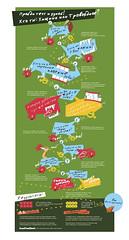 Vegetarian or Carnivore? (Erlichka) Tags: design infographics