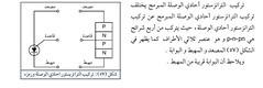 الترانزيستور احادي الوصلة المبرمج (spacetoon34) Tags: المبرمج احادي الترانزيستور الوصلة
