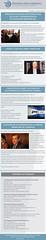 Newsletter 7 de mayo de 2015 (Federacin Gremial de Comercio e Industria de Ros) Tags: web don jovenes tornatore empresarios federacingremial
